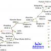 Map – Jiri to Everest Base Camp Trekking